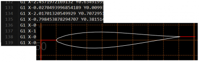 Exemple GCode fil chaud